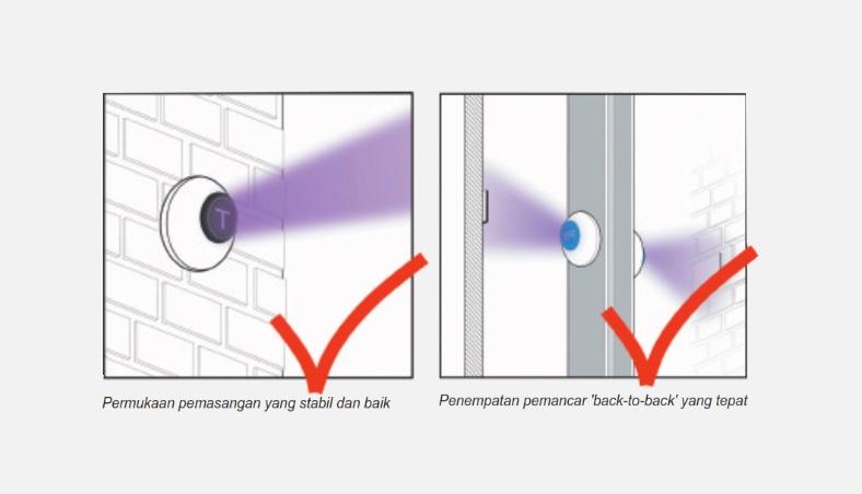 pemasangan beam detector Horing Lih